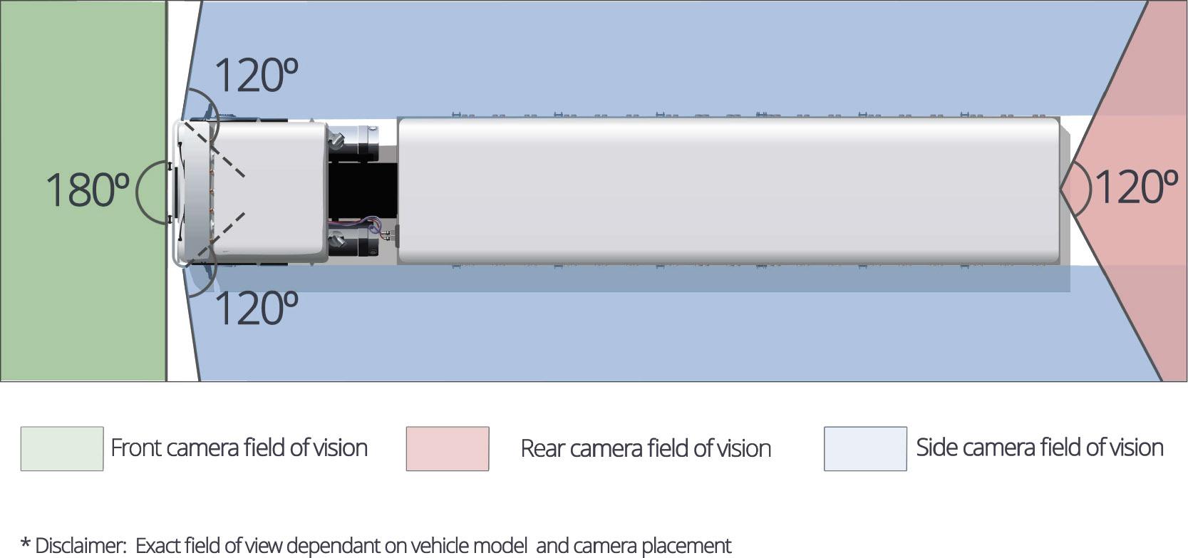 smart witness hd mdvr series   fleet focus protect